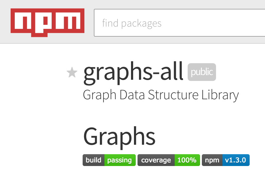 graphs lib